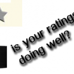 Best Practices for Dealing with Bad Reviews