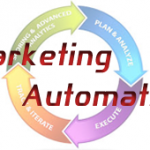 Is Marketing Automation Software Right for Your Business?